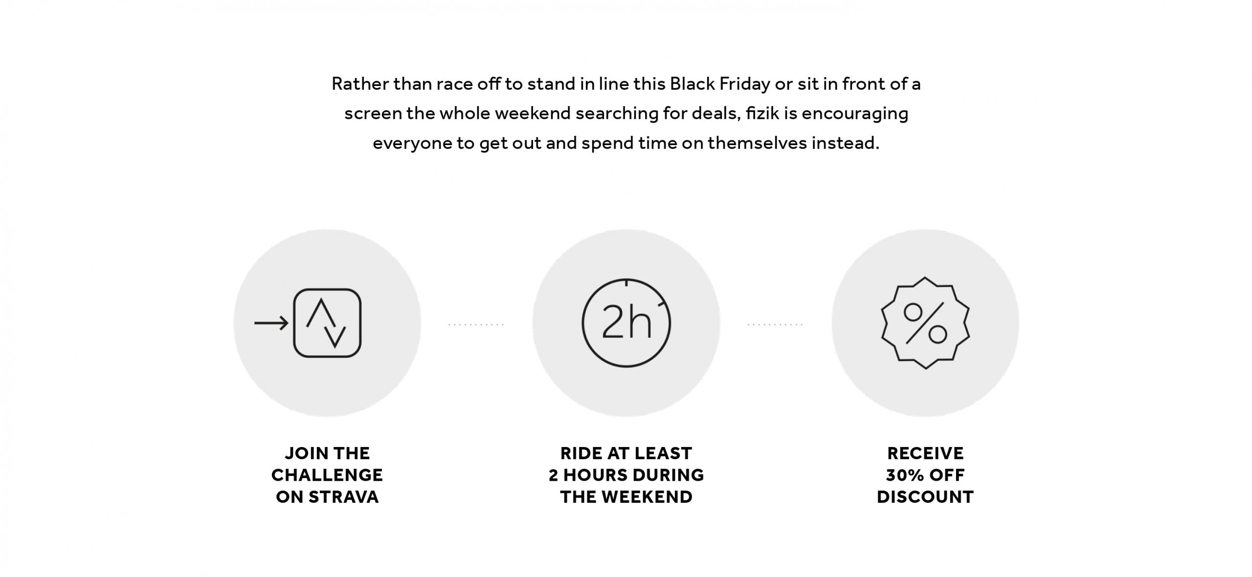 L'infografica sviluppata sulla landing page della campagna ride now shop later